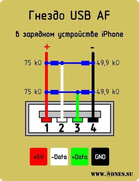 Как отремонтировать зарядку на айфон 4