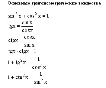 Таблица cos x тригонометрических