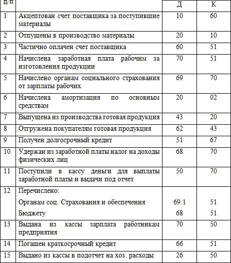 download Государственная фармокопея СССР.