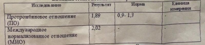 Анализ крови мно расшифровка