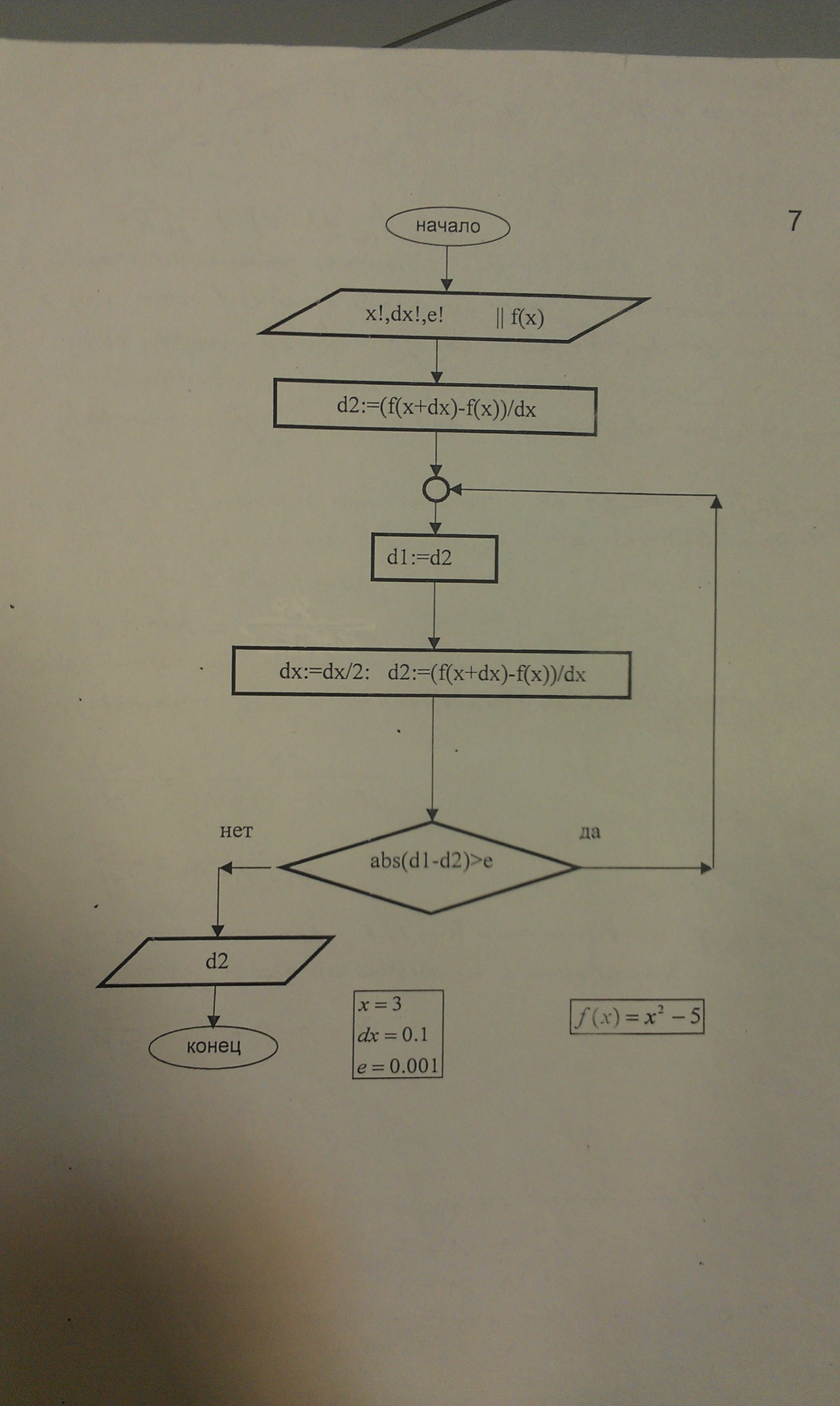 Программа составление схемы