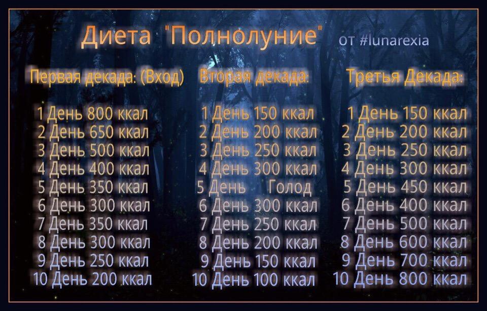 Диета 600 Ккал