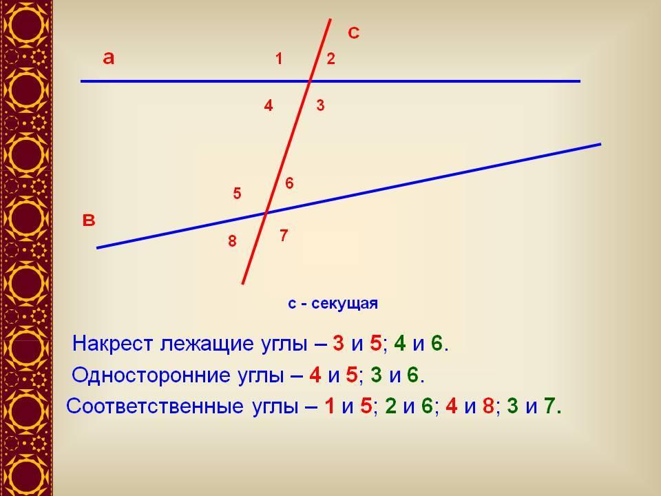Квадрига: скачать слайд презентацию по теме векторы в пространстве