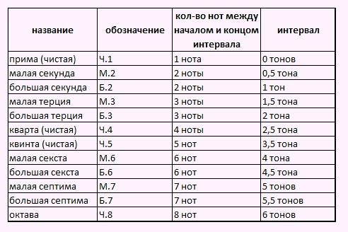 chuvstvitelnaya-tochka-vlagalisha