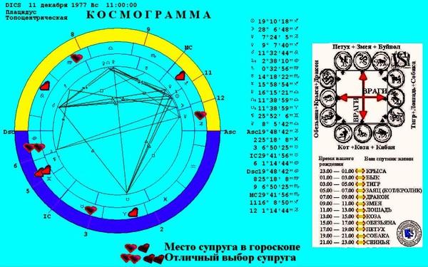 Карта стояния меркурия в градусе анареты 8112000 (184 кб)