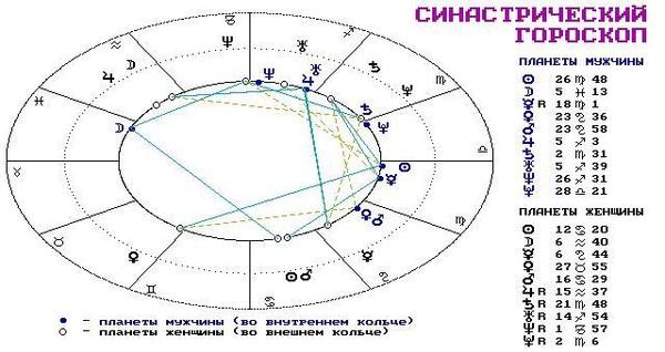 luna-muzhchini-sekstil-venera-zhenshini