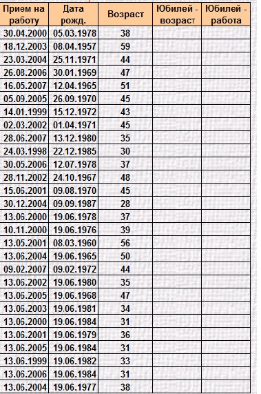 Даты которые считаются юбилеем