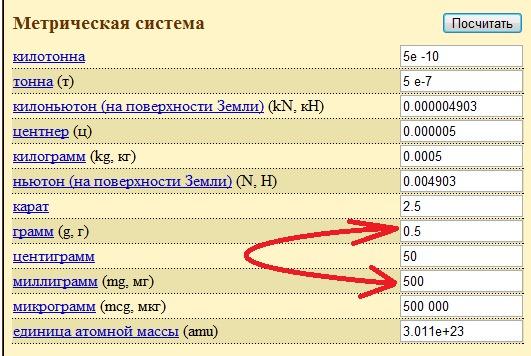 Старинная таблица меры и веса 1 фунт