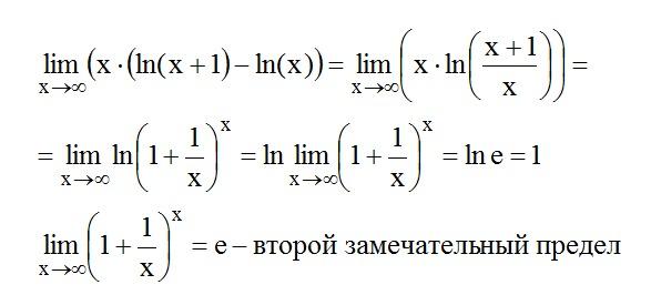 Найти экстремумы функции: у=2х 4-8х 3+15найти наибольшее и наименьше значения функции g(x)=x 3-24x 2+17 на отрезке