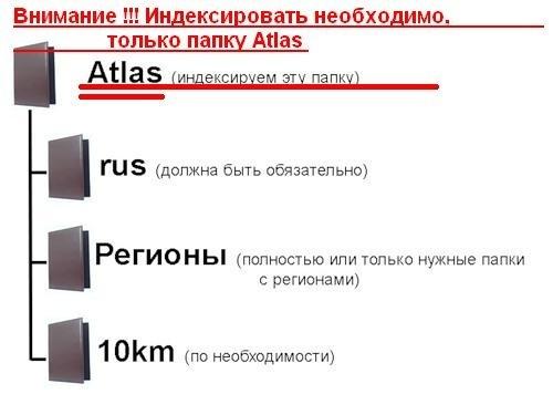 Карты России для Навител / Navitel 3.2.6 XXL разделенные по регионам.