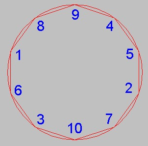 Как сделать круг в нём цифра 698