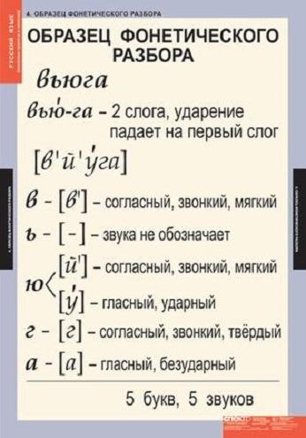 Гдз 2009 Русский язык Учебник