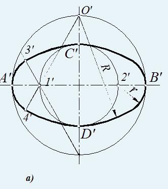 Как овал сделать кругом