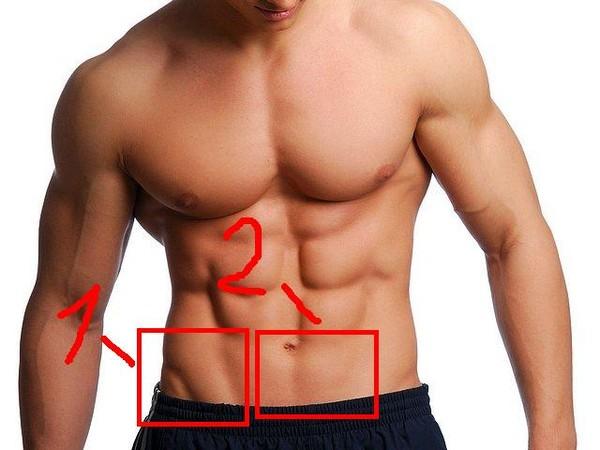 как убрать жир груди живота