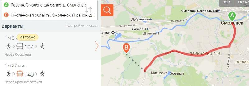 санатории московская область мать и дитя