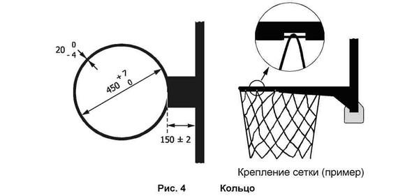 Как сделать баскетбольное кольцо своими руками для детей