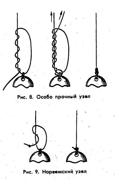 Как вязать узлы для грузила