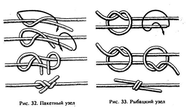 Как сделать из папье маше в разных техниках предметы декора