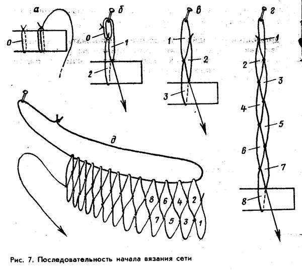 Плетение сетки рыболовной своими руками 33