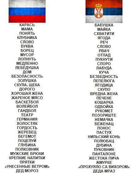 Смешные поздравления на украинском