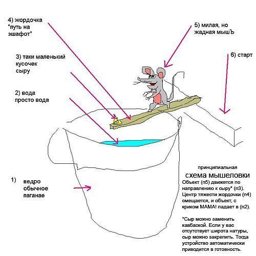 Как сделать мышь в домашних условиях 316
