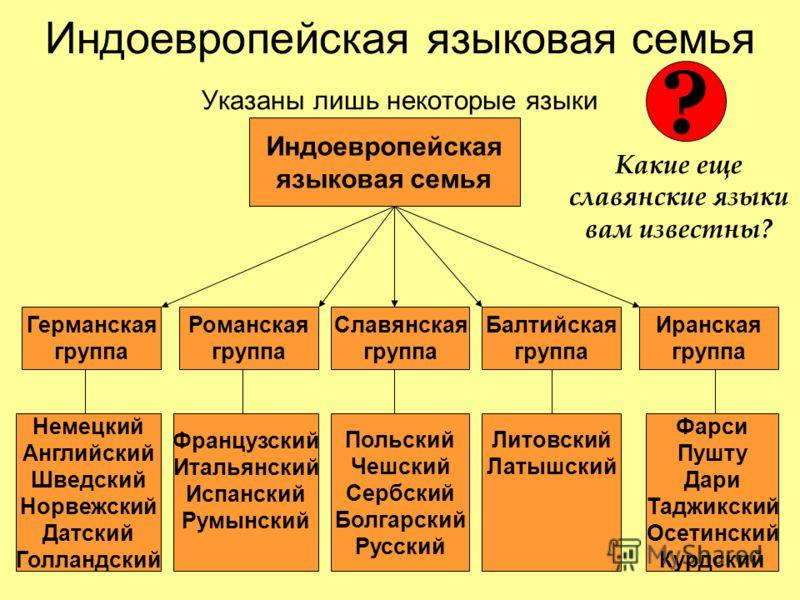 4 население российской империи в конце xix - начале xx в