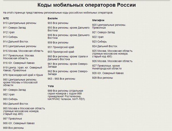 коды оперторв россии