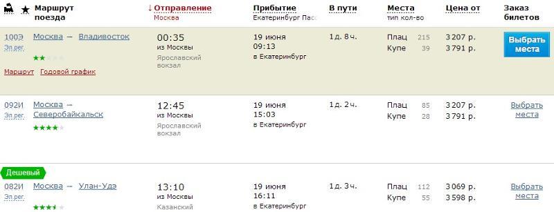 самый дешевы билет на понзд доминсас из москвы идеально подходящем вам