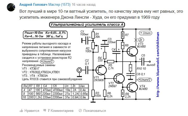 Схемы для звукового усилителя