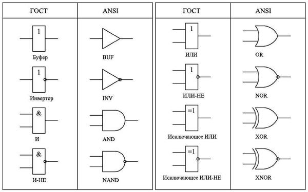 Элементы на схеме