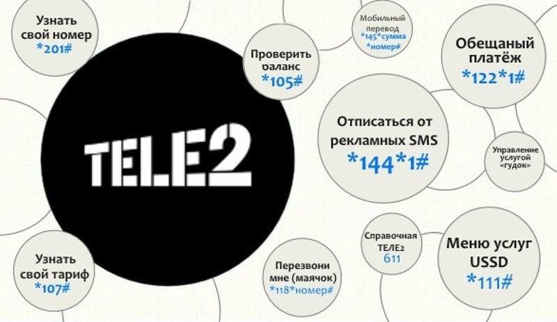 Ответы@Mail.Ru: как взять обещанный платёж теле2