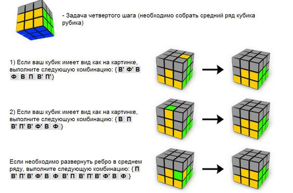 Кубик рубика схема сборки самая понятная