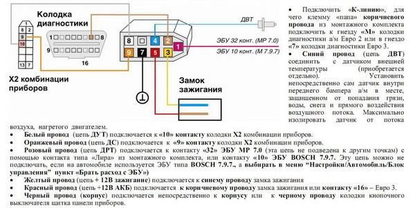 Как подключить бортовой компьютер на ваз 2115 мультитроникс х15 видео