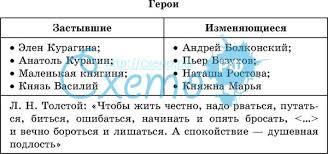 Стихи о войне 19411945 годов православие и мир