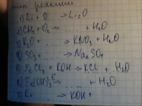Как сделать уравнение реакции по химии