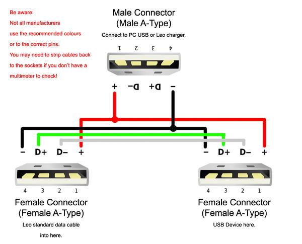 Как сделать y кабель самому