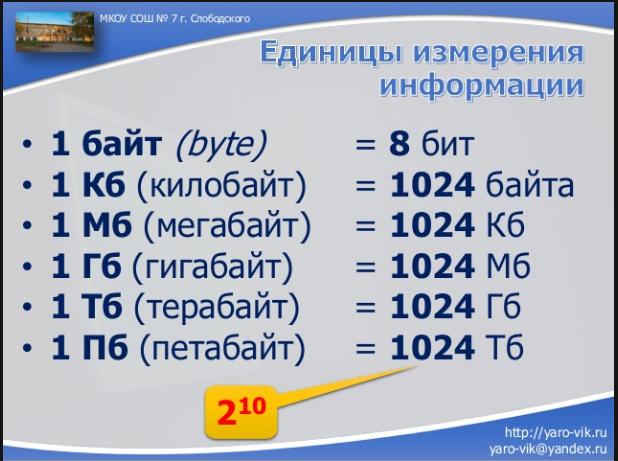 Как вычислить, сколько битов в 10 байтах?