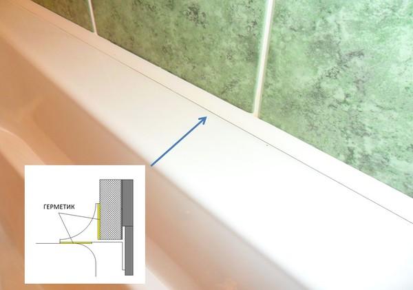 Как сделать стык между ванной и плиткой красивым - ve-graphi.