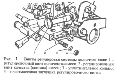 винт качества на карбюраторе лодочного мотора