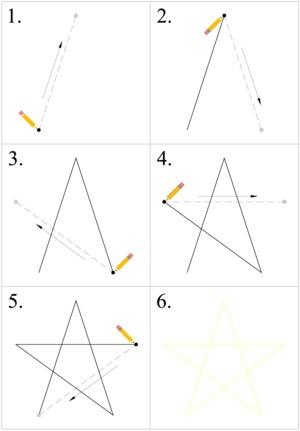 Как научится рисовать звезду