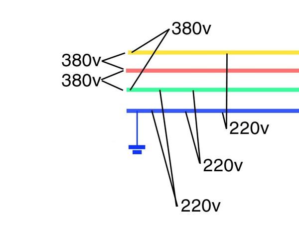 Реле фаз, напряжения ркн-1-3-15 ac220в