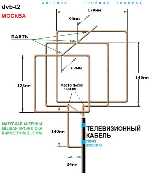 Комнатная дмв антенна для dvb-t2 своими руками 27