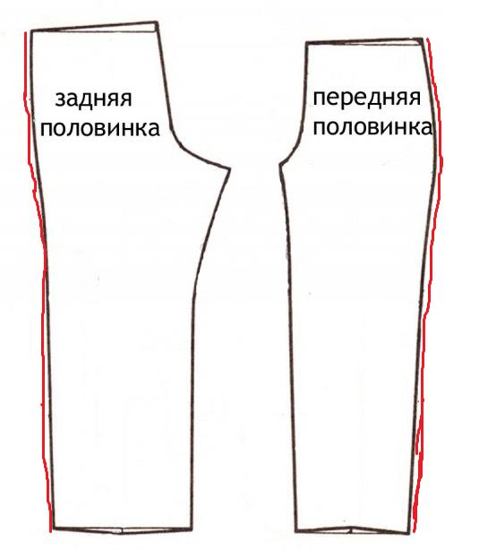 Схема своими руками штаны