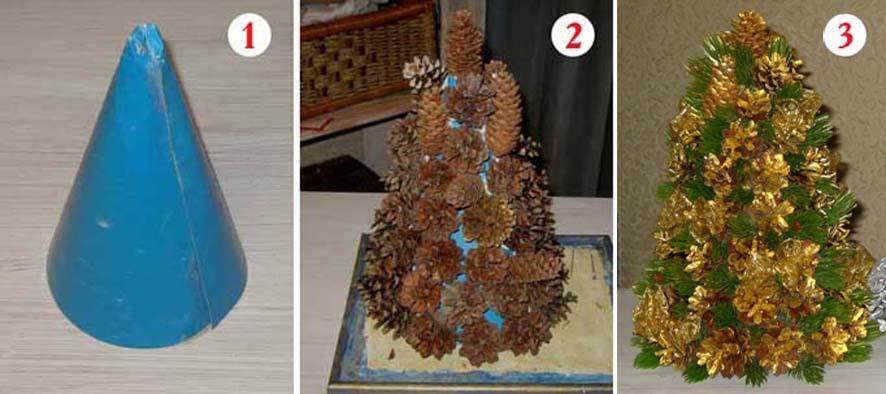 Как сделать елка поделка