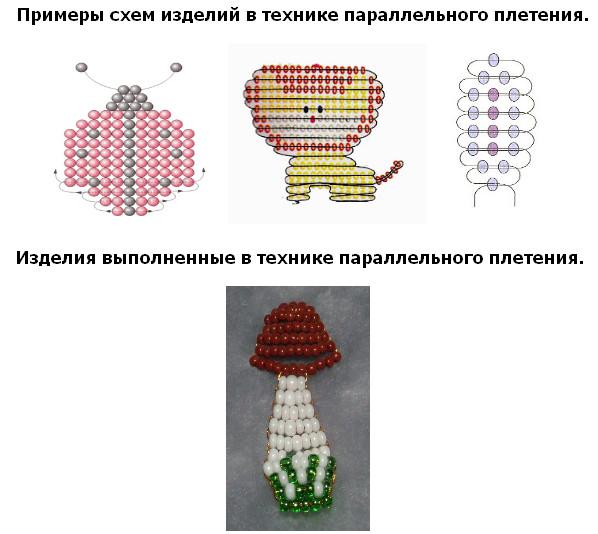 Схема плетения из бисера на проволке