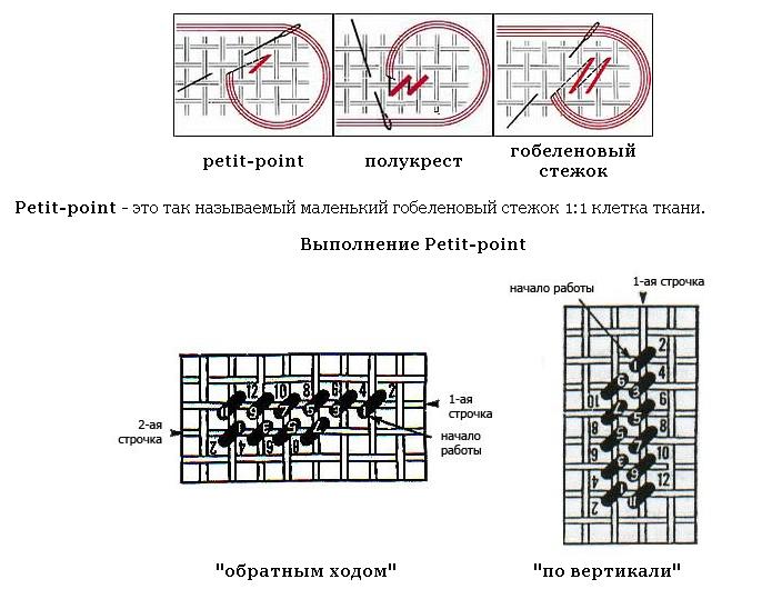 Схема для вышивания полукрест - мокрая химия на средние воло.