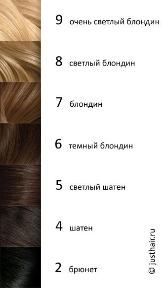 Чем осветлить волос на один тон в