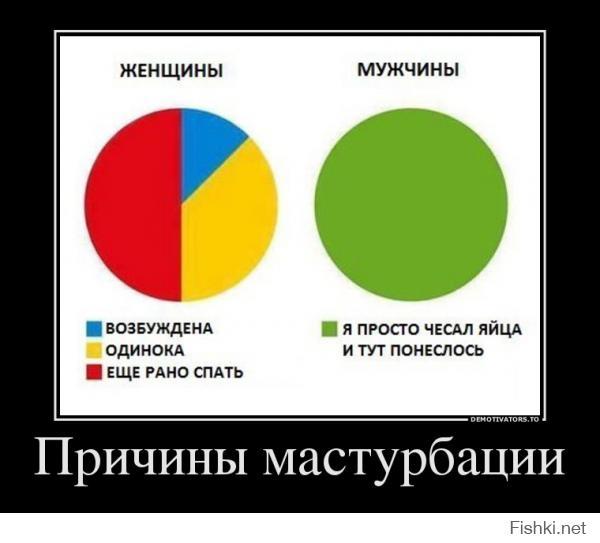 zhenskaya-masturbatsiya-statistika