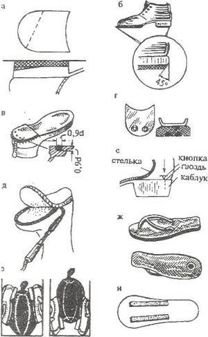 Как отремонтировать валенки своими руками