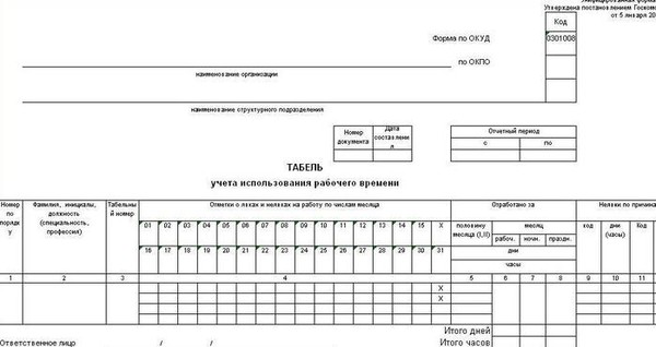 Табель учета использования рабочего времени и расчета заработной платы (форма т-12) применяется для учета рабочего